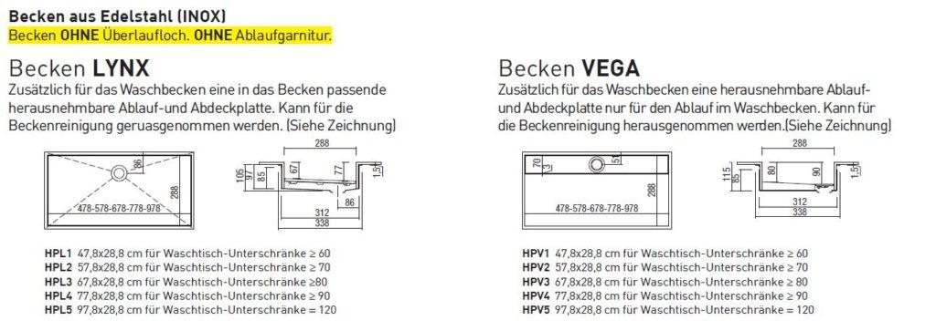 Technische Zeichnungen der Waschbeckenformen für HPL-Waschtische