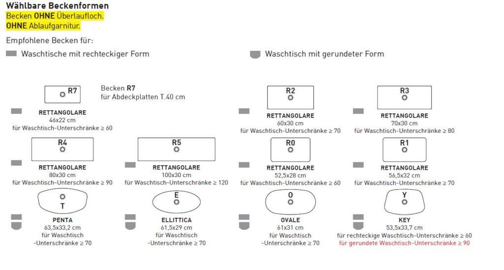 Waschbeckenformen für Ocritech-Waschtische