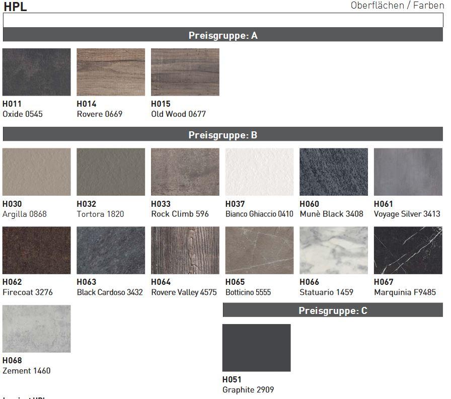 Übersicht Oberflächen und Farben HPL-Waschtische
